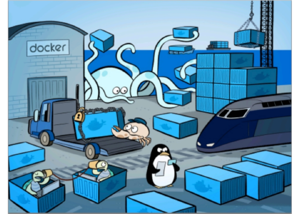Docker Security - 6 Ways to Secure Your Docker Containers
